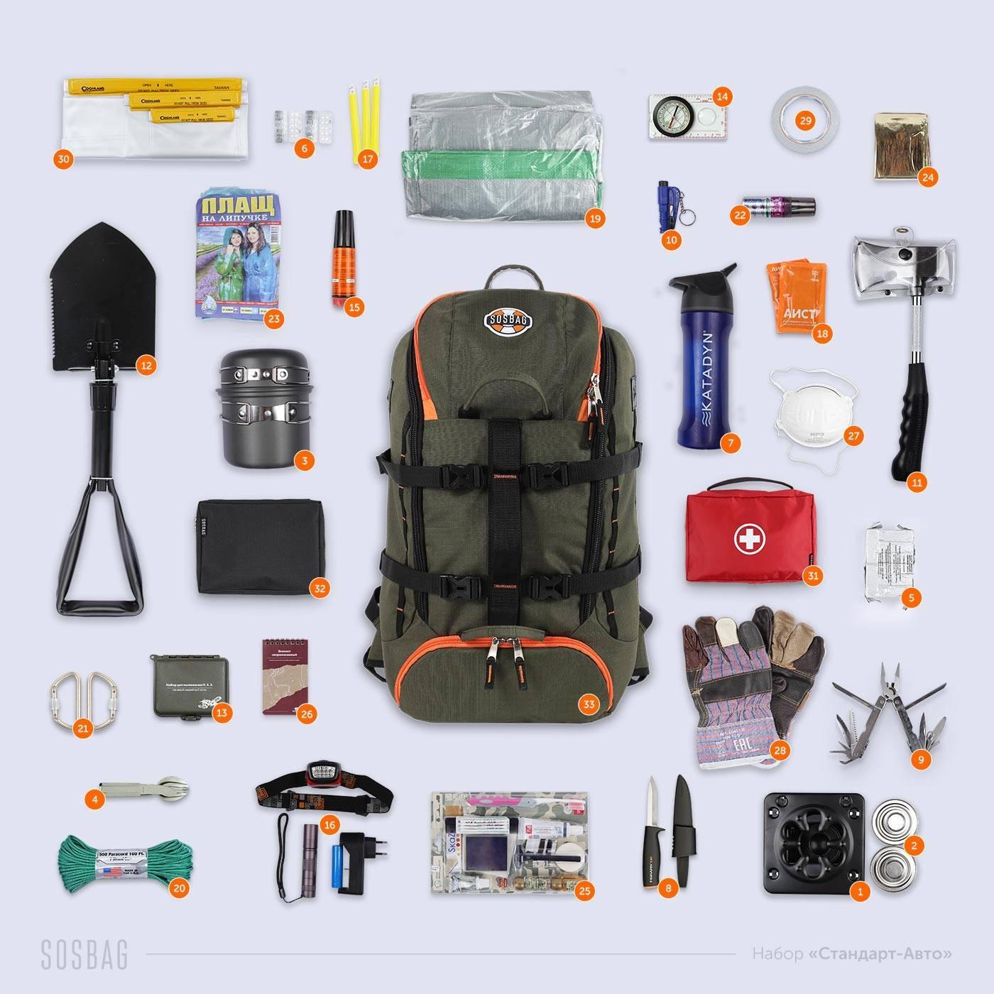 Рюкзак для экстренной эвакуации и выживания на 72 часа