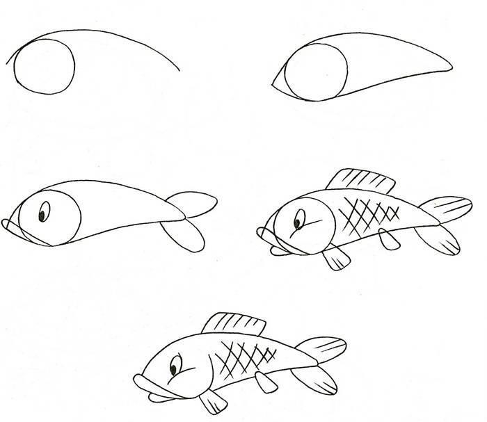 Рисунок о рыбаке и рыбке карандашом – как нарисовать сказку? | рисуем поэтапно сказку маша и медведь, колобок, о рыбаке и рыбке уроки рисования для начинающих, мультики, раскраски.