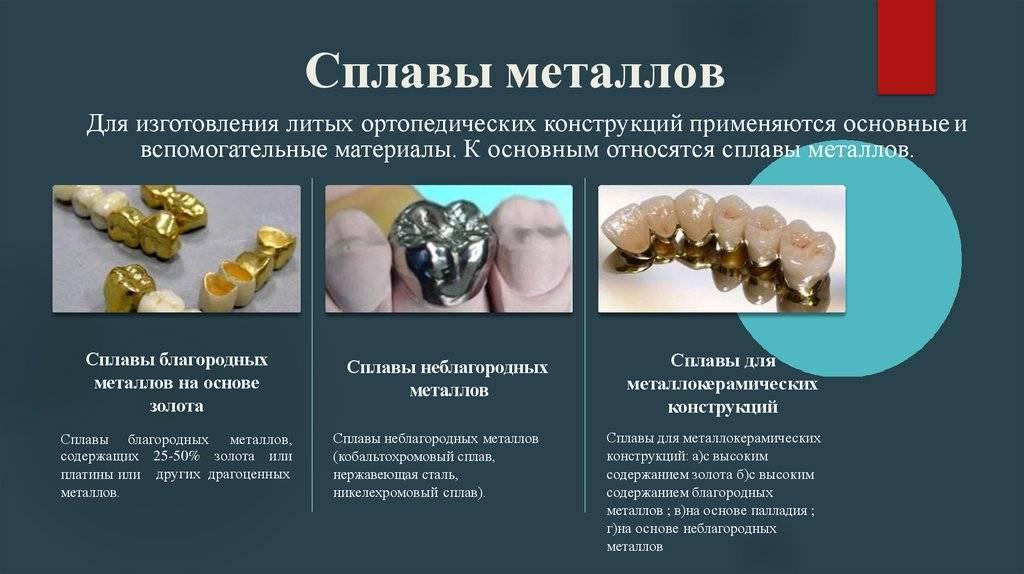 Золото из свинца секретные технологии. из свинца золото: метод получения, необходимые материалы, советы и рекомендации
