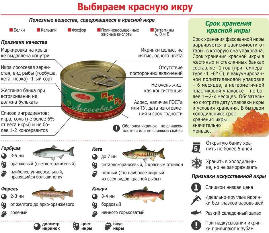 Польза и вред рыбы для здоровья человека: результат анализа более 40 научных исследований
