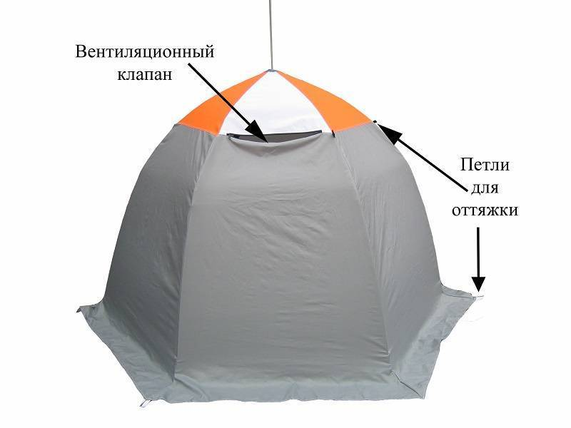 Как выбрать палатку для похода и семейного отдыха: советы новичкам