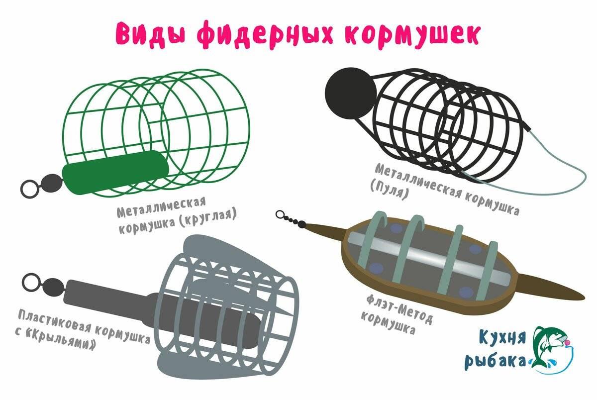 Кормушки для фидера своими руками: пошаговая инструкция