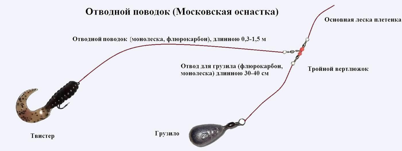 Ловля на отводной поводок: элементы оснастки, монтаж, проводки