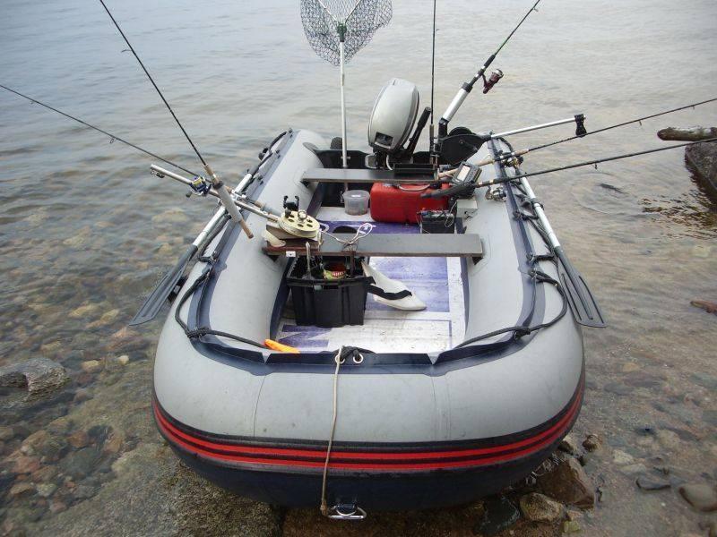 Рейтинг эхолотов для рыбалки с лодки (2020)