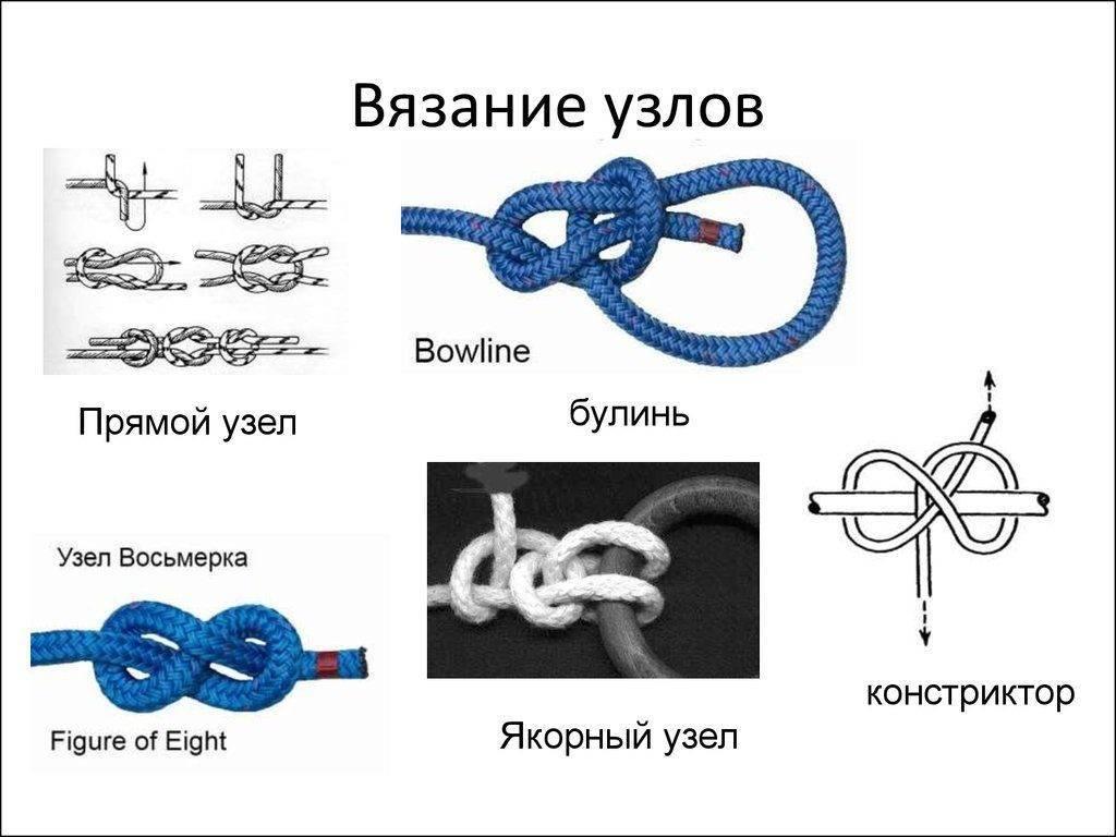8 способов вязки морских узлов: схемы для начинающих 8 способов вязки морских узлов: схемы для начинающих
