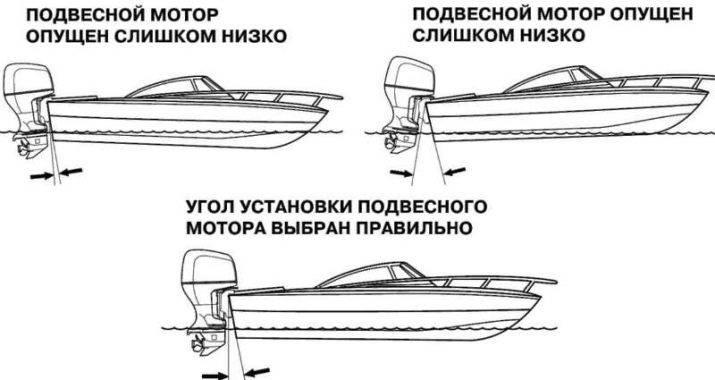 Консервация лодочного мотора на зиму. расконсервация