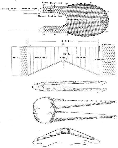 Жерлица на форель зимой: как правильно сделать своими руками