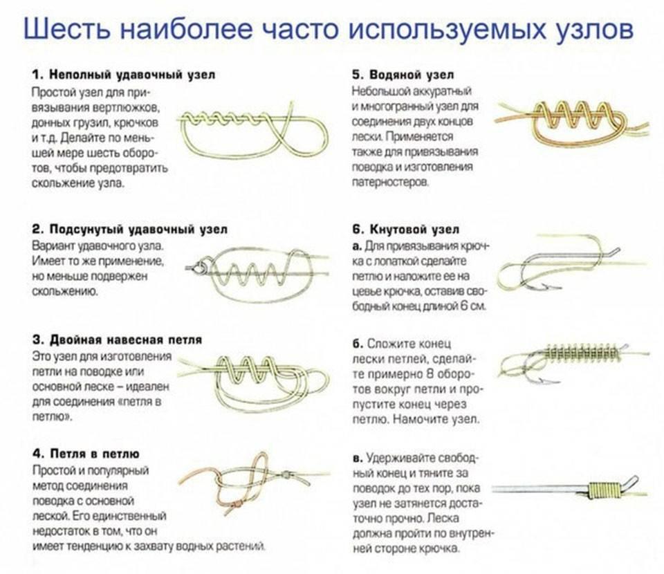 Плетеный шнур, как основная леска для рыбалки: преимущества и недостатки, полезные советы, узлы для плетенки
