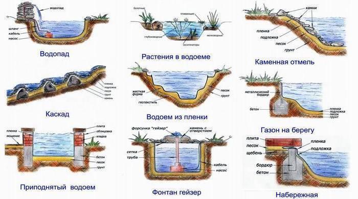 Глубиномеры для рыбалки, характеристики и модели