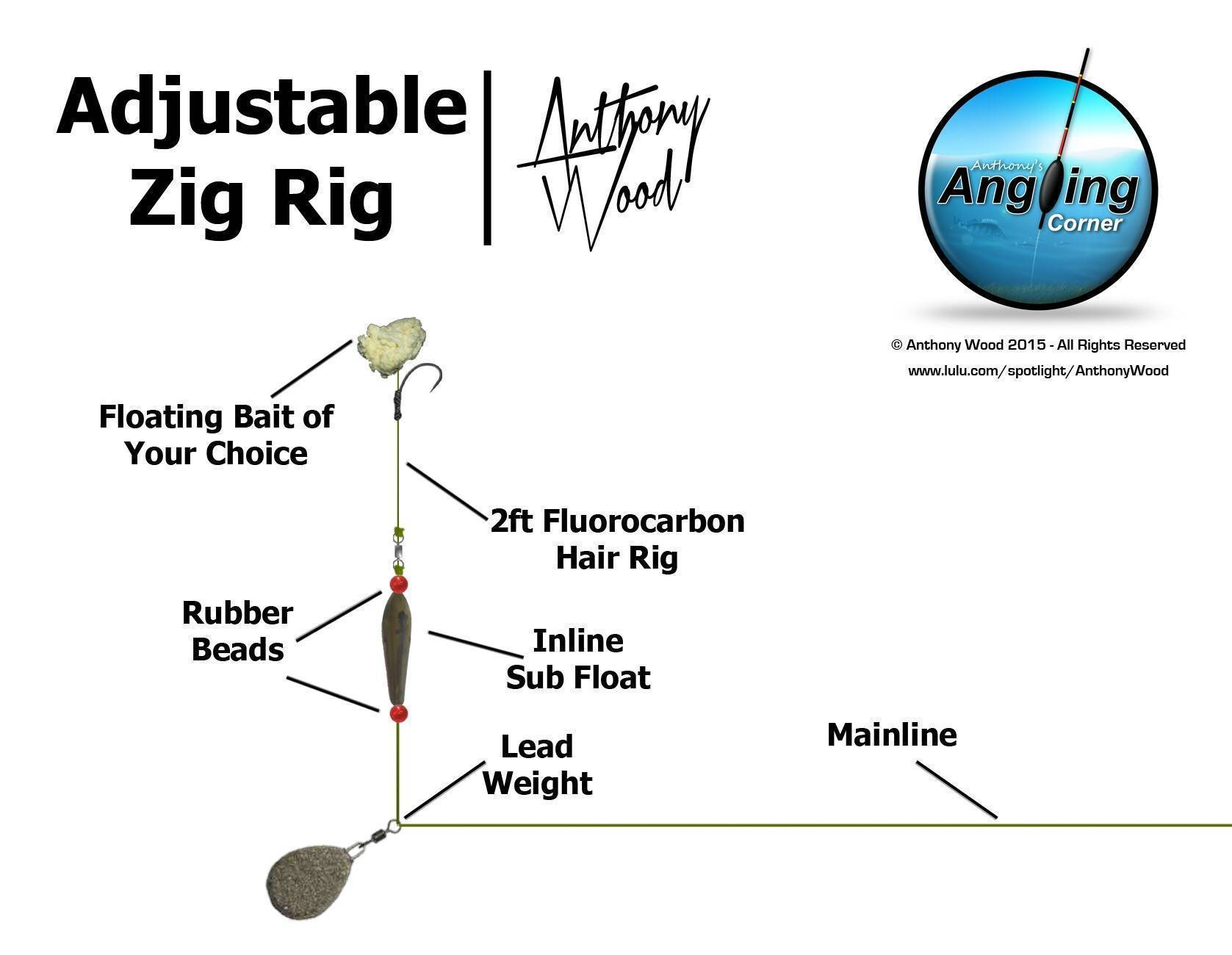 Оснастка джиг-риг: варианты монтажа, проводка, преимущества и недостатки