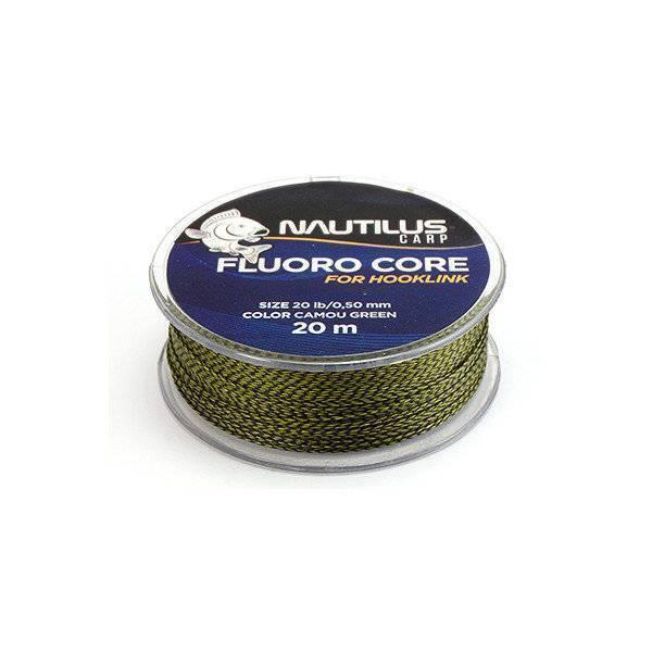 Поводки на щуку: изготовление титанового поводкового материала, изделия для рыбалки из вольфрама и кевлара