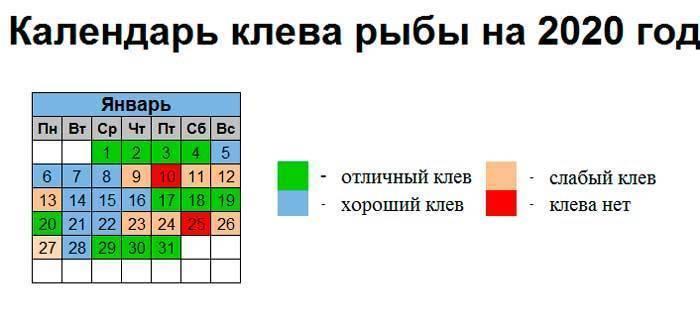 - подробный прогноз клёва и погоды в милютинской на 3 дня и 15 дней