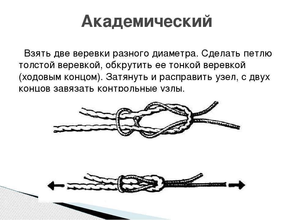 Морские узлы — сайт для моряков морякам.рф
