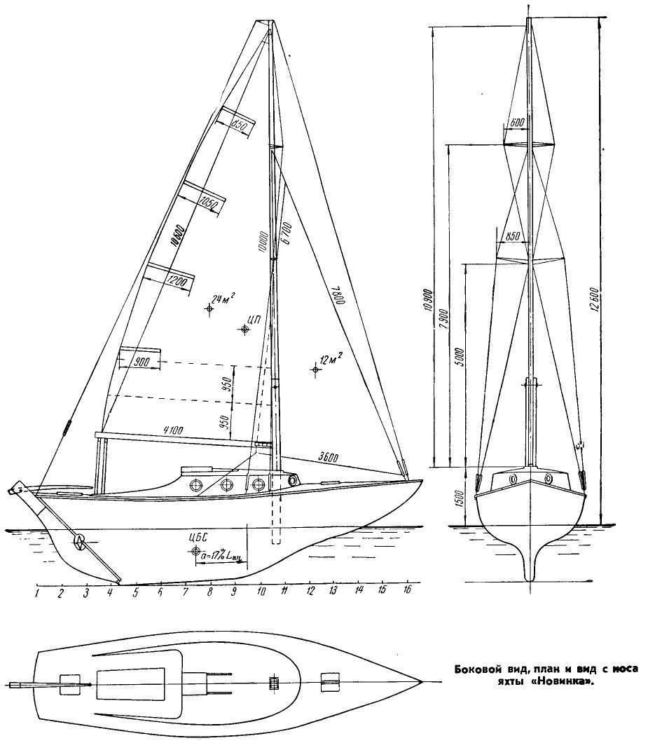 Как построить яхту своими руками: проекты, советы и полезная информация