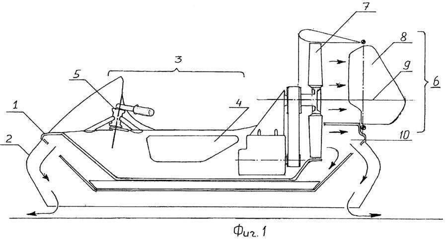 Любительские аппараты на воздушной подушке