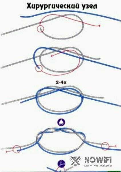 Как вязать узел удавку: схема
