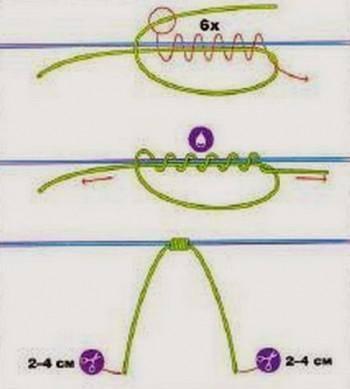 Стопорный узел для скользящего поплавка: как вязать, пошаговая схема