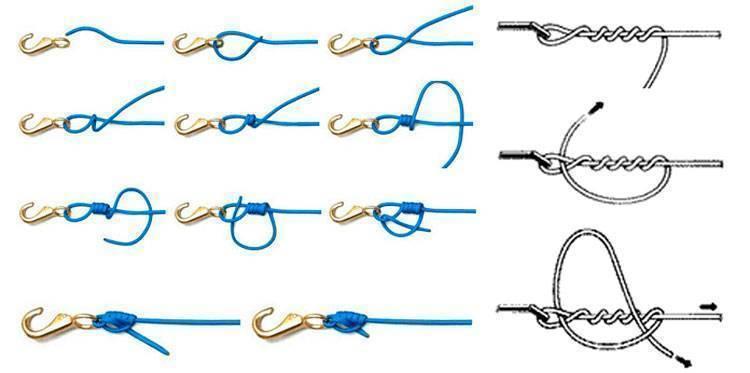 Каким узлом правильно привязывать карабин к леске? – суперулов – интернет-портал о рыбалке