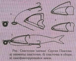 Капкан на щуку: как своими руками сделать простейшую снасть для ловли щуки, инструкция по сборке оснастки