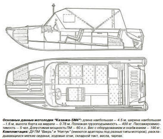 Мотолодка «казанка-5м4» — описание и основные технические характеристики моторной лодки