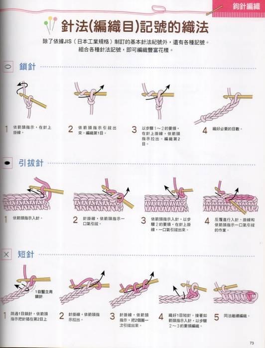Вязание крючком для начинающих читаем обозначения схем