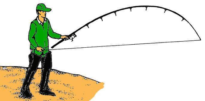 Как правильно забрасывать спиннинг