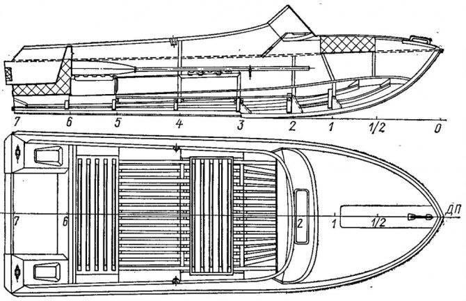 """Лодка """"ладога 2"""": основные технические характеристики (ттх), описание, цель создания, особенности конструкции, ходовые качества и рекомендации."""
