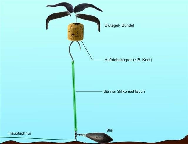 Донная ловля сома с использованием подводного поплавка - рыбалка