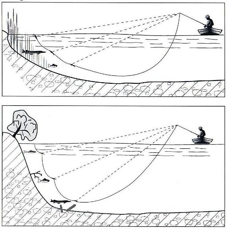 Способы и типы проводки воблеров - правильная техника