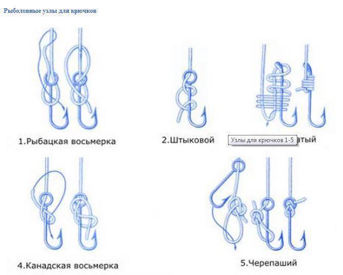 Морские узлы - схемы вязки?. как правильно вязать морские узлы?