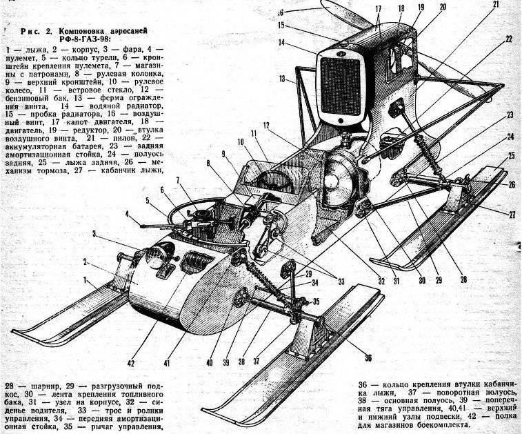 Как сделать аэроглиссер своими руками