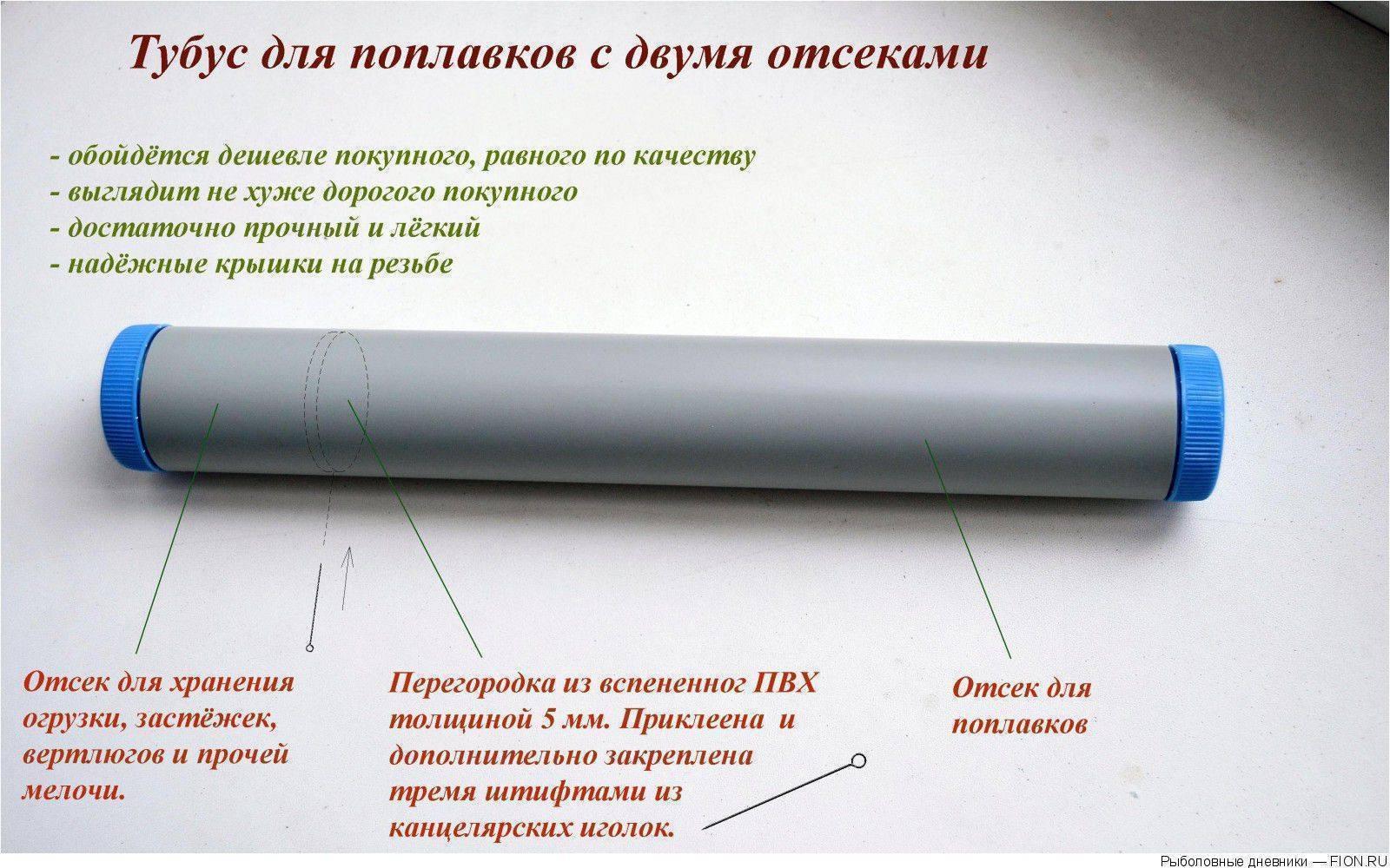 """""""тубус что это"""" - медицинская энциклопедия"""