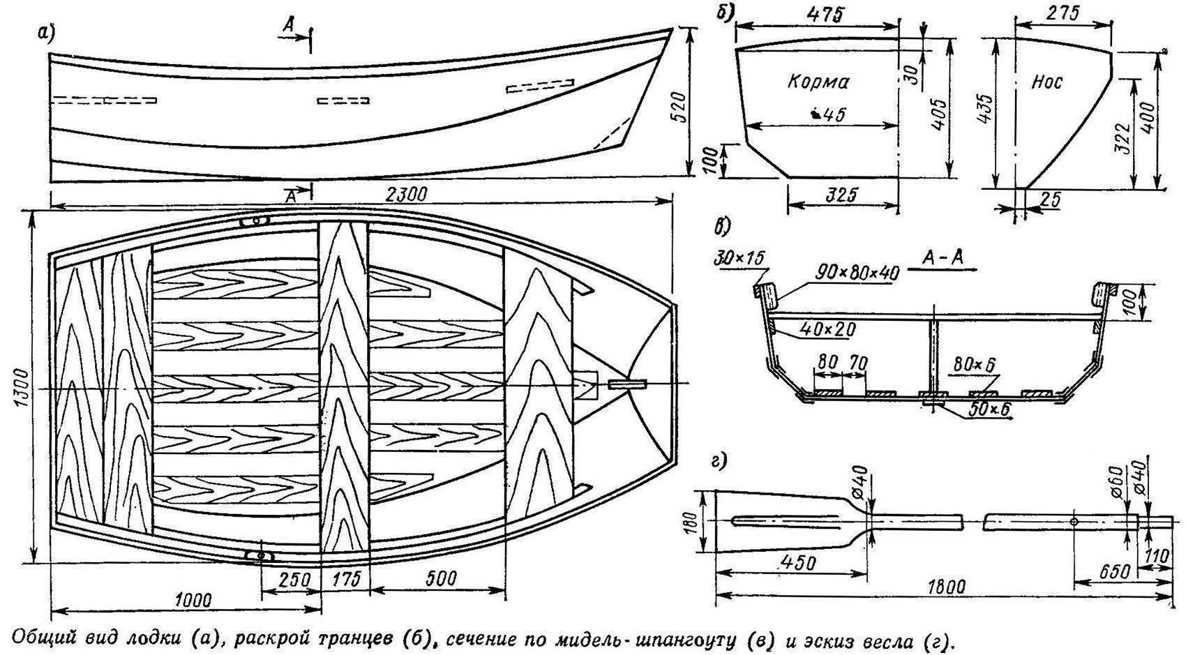 Как сделать лодку из пенопласта и стеклоткани своими руками? как сделать лодку из пенопласта и стеклоткани своими руками?