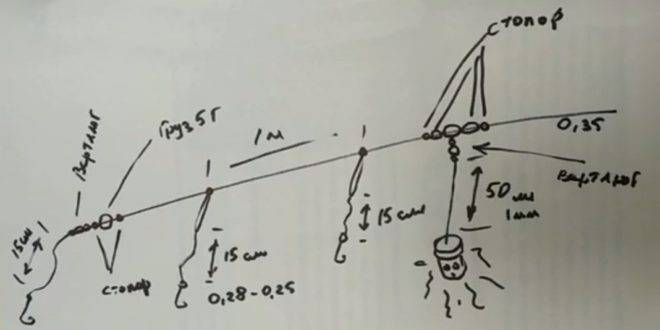 Как поймать леща со льда на поплавок и кивок