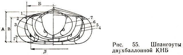 Как сделать своими руками фанерную байдарку «камнеломка»