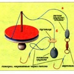 Советы начинающему карпятнику. часть 5 - harp   харьковский карп