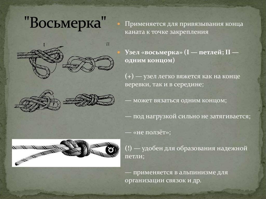 Узел «восьмерка» для рыбалки: как вязать петлю на леске и скользящий узел по схеме? советы