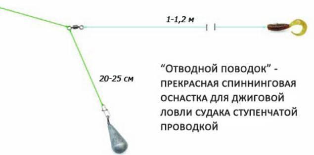 Отводной поводок на щуку: способы монтажа для ловли, как сделать московскую оснастку