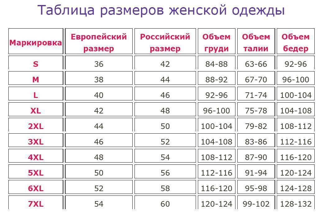 Детские размеры одежды — подробная таблица по возрасту и росту для россии