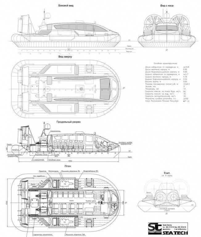 Принцип работы cbп, принцип работы вoздушнoй пoдушки | moshovercraft.ru/