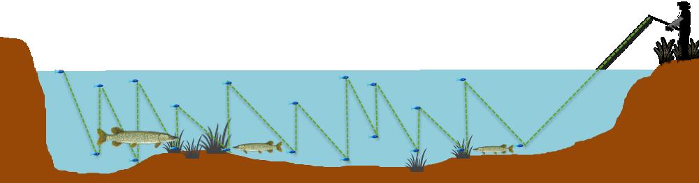 Как ловить щуку на воблер: выбор типа приманки, удилища и проводки