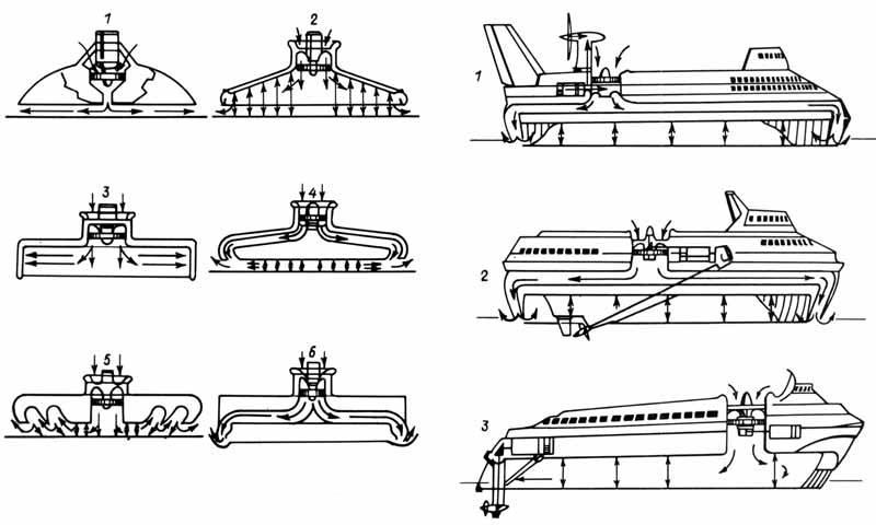 Любительские аппараты на воздушной подушке (судостроение / моторные суда) - barque.ru