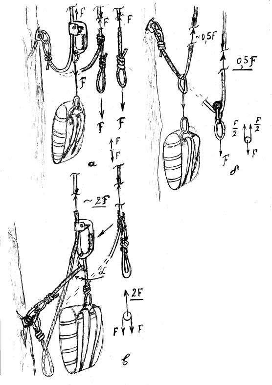 Рыболовные узлы для соединения лесок