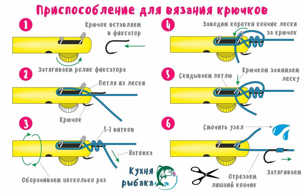 Рыболовный петлевяз: как пользоваться, чертежи, изготовление своими руками для рыбалки | berlogakarelia.ru