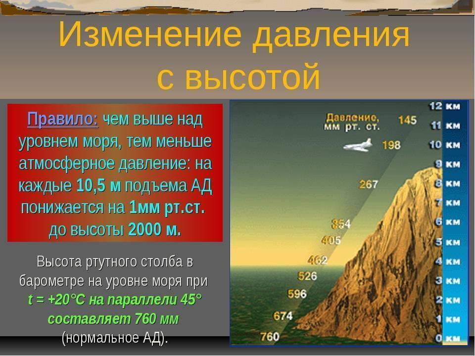 Низкое атмосферное давление: как влияет на человека. влияние погодных условий на общее состояние организма людей. что делать гипертоникам
