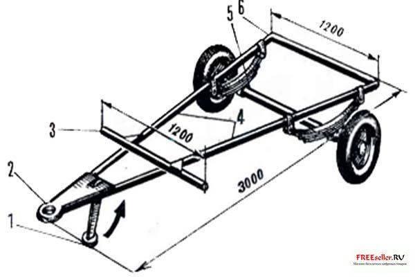 Прицеп для лодки своими руками: переделка прицепа, как сделать