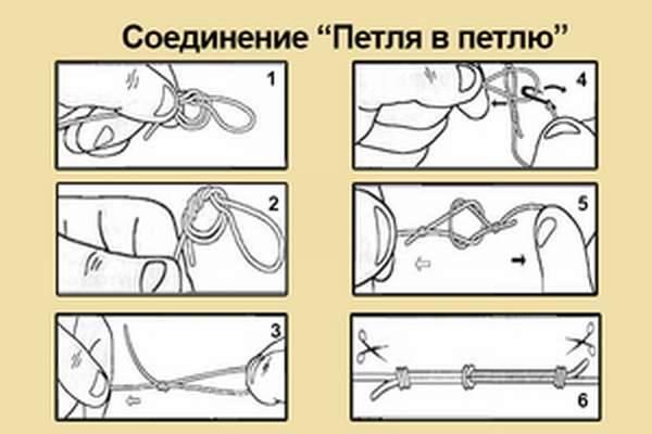 Рыболовные узлы для плетеного шнура: паломар, юни, клинч, кровавый узел, скользящий двойной узел