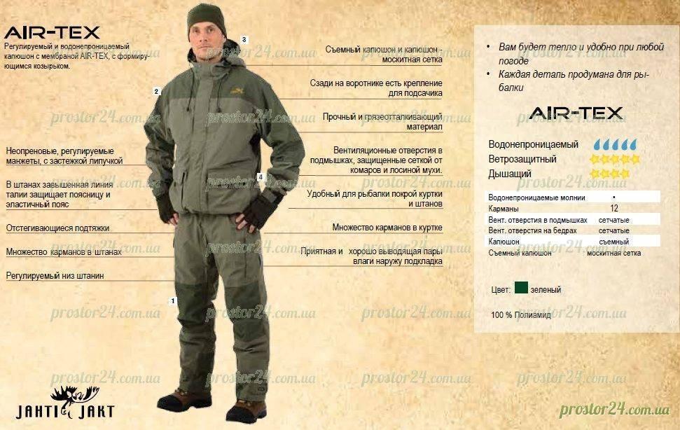 Выбираем одежду для зимней рыбалки - читайте на сatcher.fish