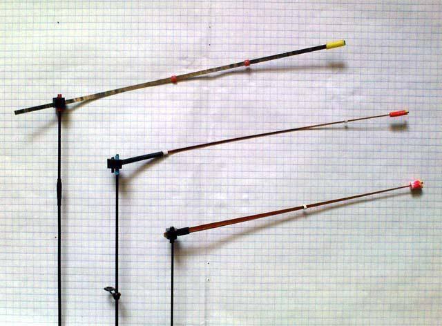 Боковой кивок: особенности снасти и удилище для бокового кивка, изготовление своими руками из часовой пружины