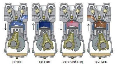 Китайские лодочные моторы 5 и 15 л.с., тест и отзывы